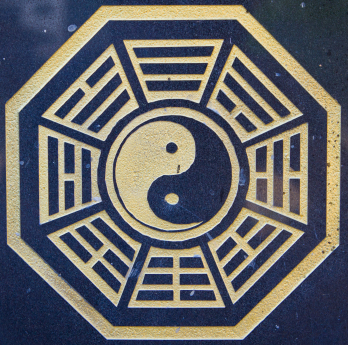 I Ching Divination