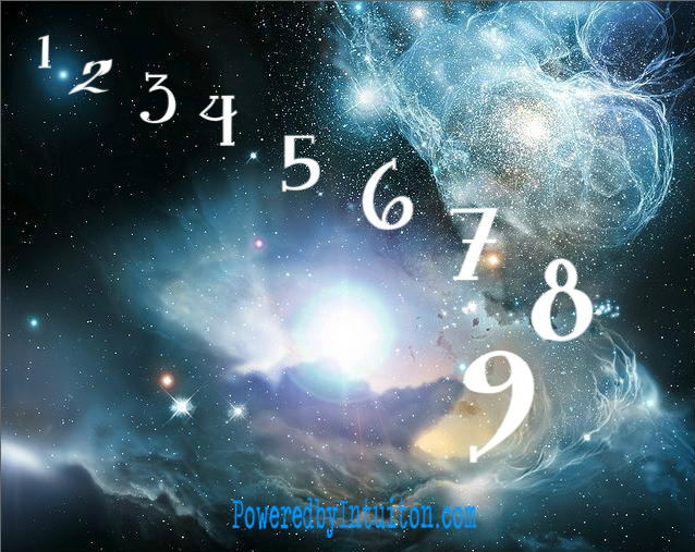 Numerology: An Art & Science