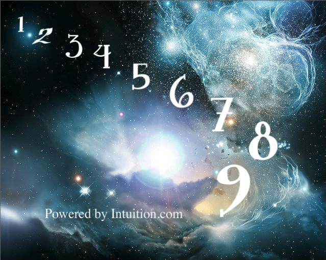Personal Numerology For 2014 2
