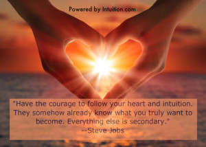 Free Intuition Training