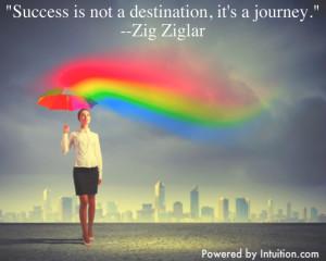 Success is not a destination Zig Ziglar